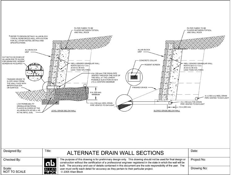 Retaining Wall Footing Design