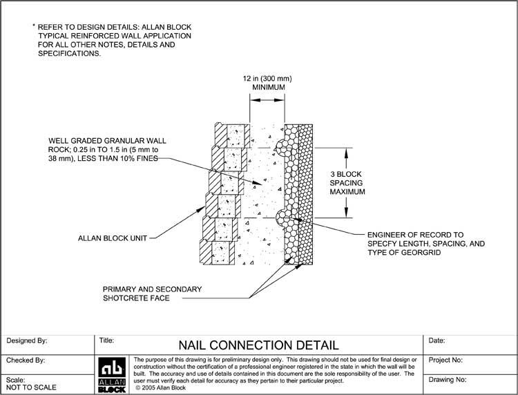 Facing To Soil Nail Reinforced Shotcrete Wall